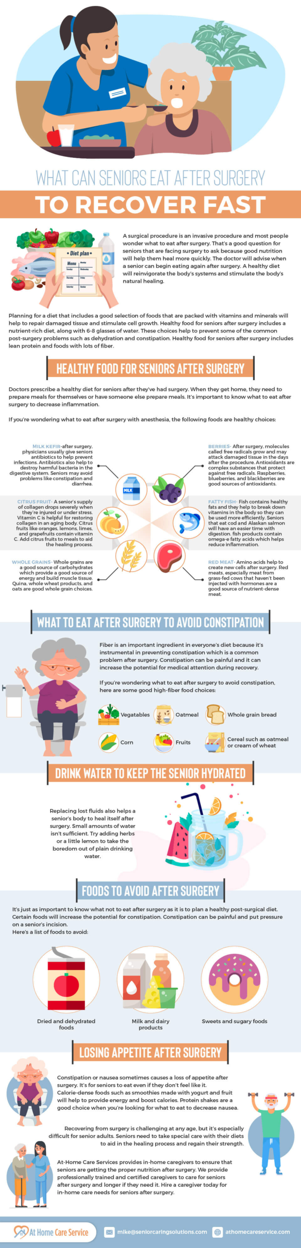 what seniors can eat after a surgery - Infographic